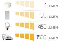 lumens chart comparison