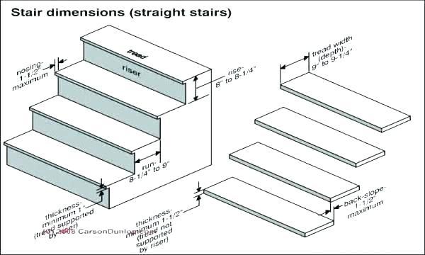 Minimum Stair Width Residential